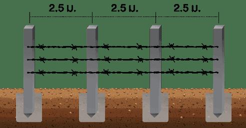 ตัวอย่างระยะห่างเสาที่ใช้ ลวดหนามทั่วไป มีระยะห่างได้เพียง 2.5 เมตร/ต้น