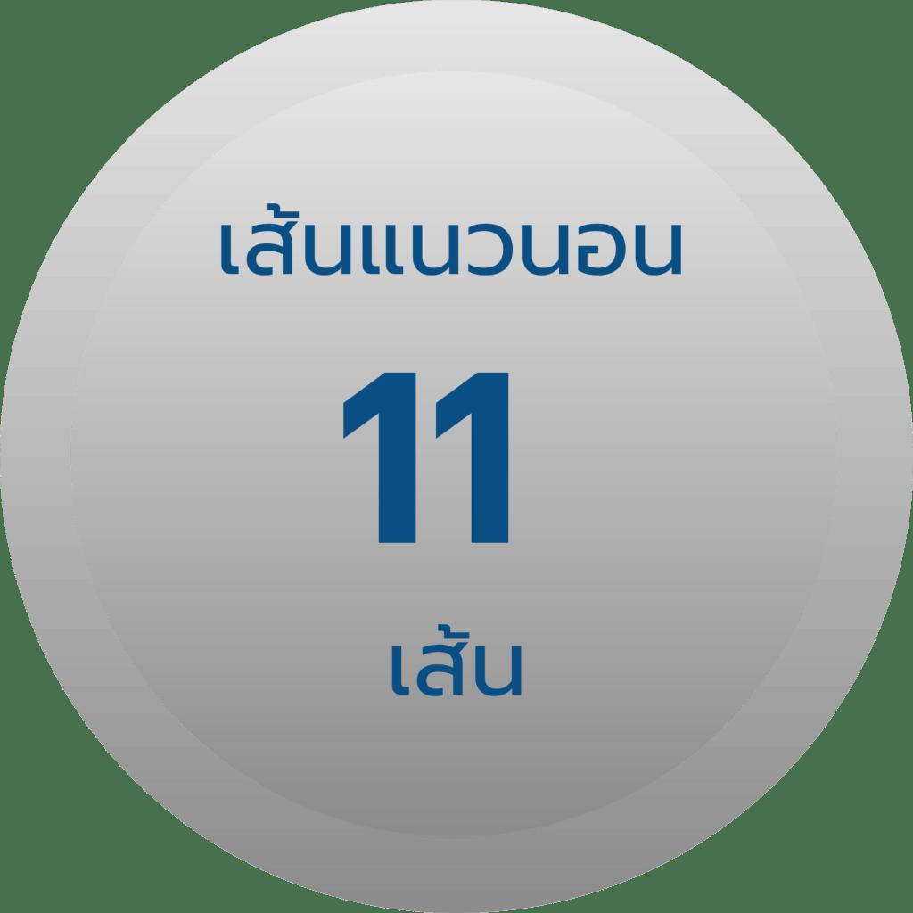 สเปค รั้วตาข่ายฟิคซ์ล็อค รุ่น 11-155-15 เส้นแนวนอน 11 เส้น